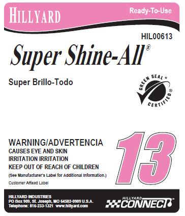 HIL32600